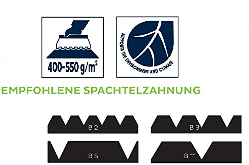 Bostik Nibofloor Eco plus Nachhaltiger Dispersionsklebstoff 14.0kg Eimer