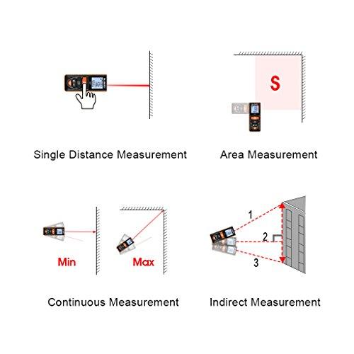 Suaoki D8 80m Telémetro Láser Distanciómetro Medidor Láser Metro Láser con Multimodos (Medición Individual/Continua/Área/Pitágoras)
