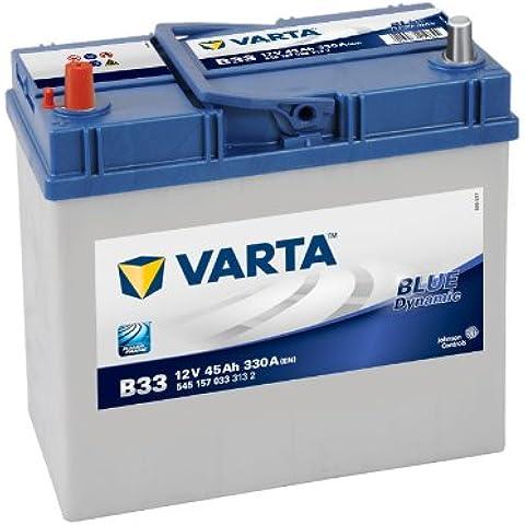 BATERÍA COCHE VARTA BLUE DYNAMIC 12V 45AH B33