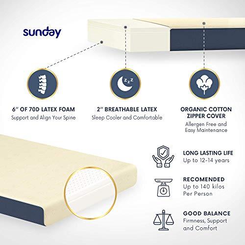 Sunday 100% Latex Mattress. LGA Licensed. King Size - 72 x 78 x 8 Inch, Off-White Image 4