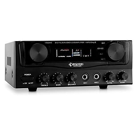auna Amp-2 • HiFi-Verstärker • PA-Amplifier • Karaoke-Verstärker • Audioverstärker • mini • ultrakompakt • 400 Watt maximale Leistung • 2 x Mic-In frontseitig • 2 x Cinch-In • AUX-In • 2-Band Equalizer • 1 x Klinke-Eingang • 5 x Effektdrehregler • (150w Lautsprecher-auswahl)