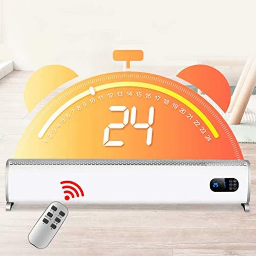 ltjrq Calentador eléctrico, hogar, Dormitorio, Ahorro de energía, Velocidad, convección Caliente, Ventilador,...