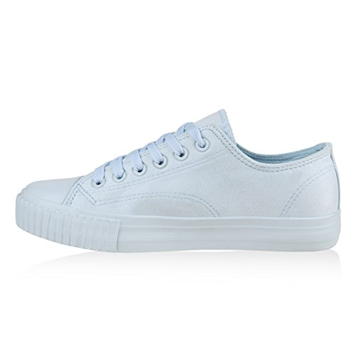 Sapatilhas Atam Senhoras Total Sapatos Básicas De Esportivas Óptica Azul De Couro Luz AddwqFt