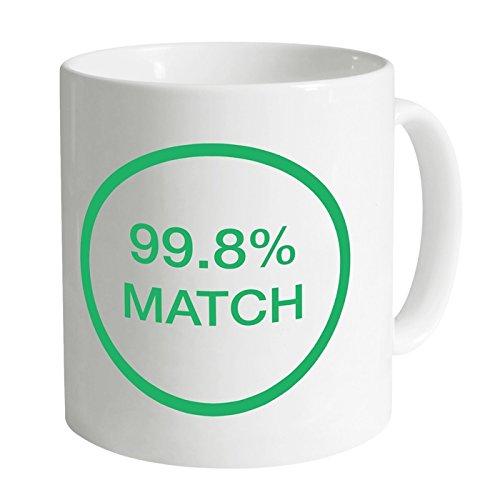 Shotdeadinthehead Inspired by Black Mirror - 99.8 Match Taza