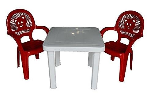 Resol Salon de jardin en plastique pour enfant 2 chaises avec 1 table Rouge/blanc