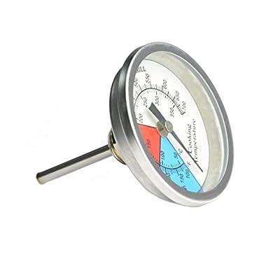 Onlyfire Edelstahl Grillthermometer bis 350°C/700°F, Ø 76 MM, Thermometer für alle Grills, Ofen, Smoker, Räucherofen und Grillwagen, analog, Grillzubehör (Anzeige: Celsius und Fahrenheit)