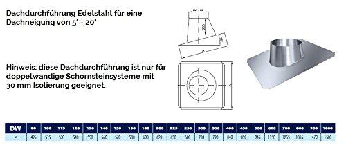 Schornsteinabdeckungen 800 X1000 Mm Edelstahl--schornsteinabdeckung Kaminabdeckung FleißIg Kaminhaube- Fürs Dach