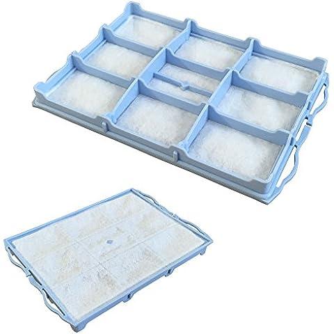 TOP - Filtro del motor / filtro protector del motor Para aspiradoras Bosch GL-30 bag&bagless parquet hepa 2200W -