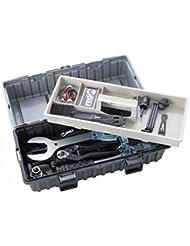 RCP Elite - Caja de herramientas