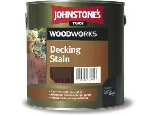 recubrimiento-para-mamposteria-25-litros-johnstones-madera-teca