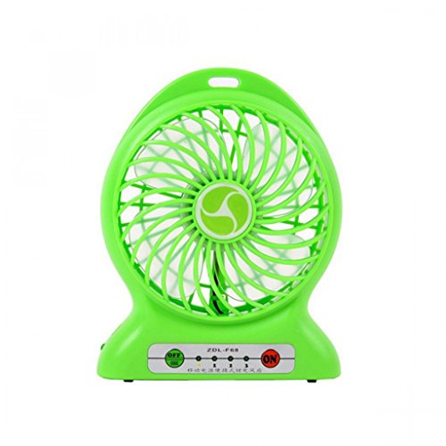 Whinsy Powerful Portable Wireless Rechargeable Mini Fan (Assorted)