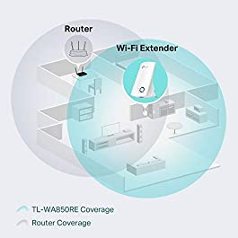 TP-Link Ripetitore WiFi Wireless, Velocità Dual Band AC1200, WiFi Extender e Access Point, Compatibile con Modem Fibra e ADSL, fino a 1.2Gbps (RE305)
