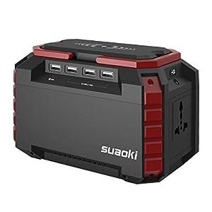 Suaoki Portable Power Generator