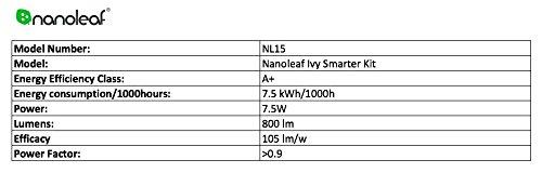 nanoleaf Ivy Smarter LED-Kit: Apple Home-Kit Beleuchtungs-Set - 4