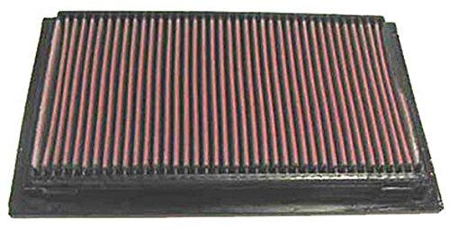 K&N Luftfilter _ Explorer 4.0i Bj. 2002-2005