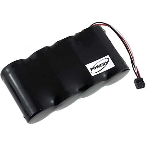 Batería para Fluke ScopeMeter 123