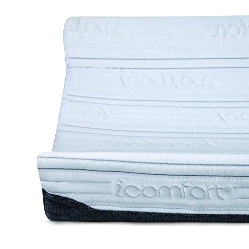 serta-icomfort-premium-wickelauflage-weiss