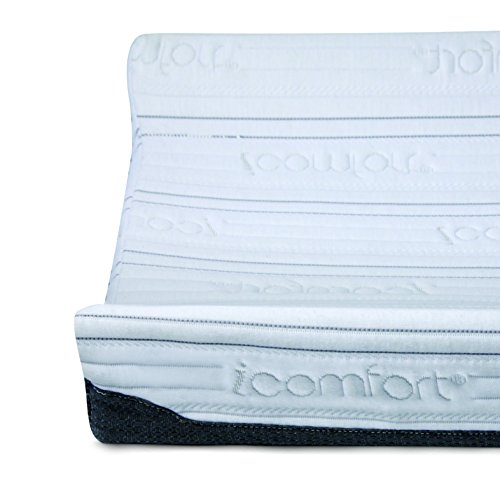 serta-icomfort-premium-change-pad-cover-bianco