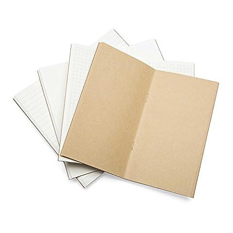 Tagebuch Ersatz Papier, UBaymax 4 Ersatz Bücher (Liniertes Papier, Blanko Papier, Grid Papier, Kraft Papier) für Leder Tagebuch Travel Journal Tagebuch Notizbuch und Planer,M Größe: 17 x 11 cm