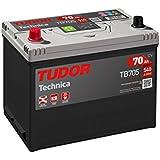 Batería para coche Tudor Exide Technica 70Ah, 12V. Dimensiones: 270 x 173 x 222. Borne izquierda.