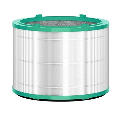 Filtre de remplacement pour purificateur d'air Dyson 2ème génération