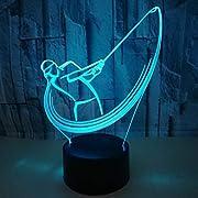 LANBBA ti offre un'esperienza visiva inaspettata.   Caratteristica principale:  1. Basso consumo energetico. Realizzato con materiali di alta qualità, risparmio energetico, basso calore, basso consumo energetico.  2. Vita LED più lunga. 10.0...
