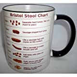 Best Doctor Mugs - Bristol Stool Chart Ceramic Mug Review