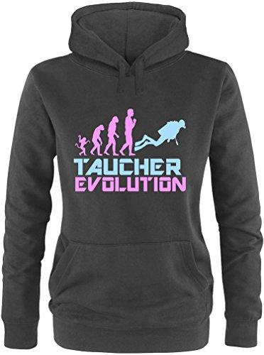 EZYshirt® Taucher Evolution Damen Hoodie Schwarz/Rosa/Hellbl