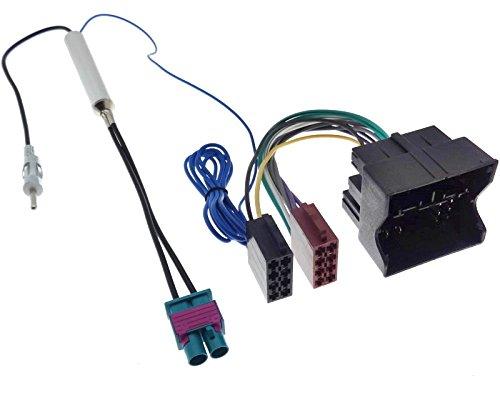 Adapter-Quadlock-Iso-T5 + Ratgeber + Infos + Top-Produkte