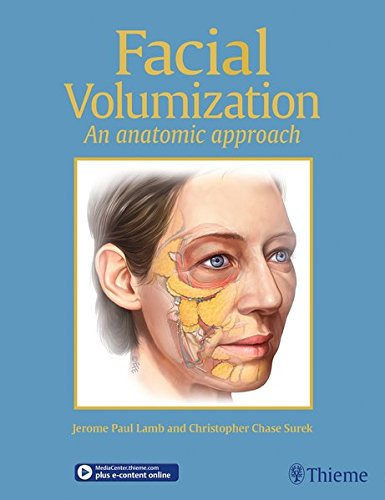 Facial Volumization: An Anatomic Approach