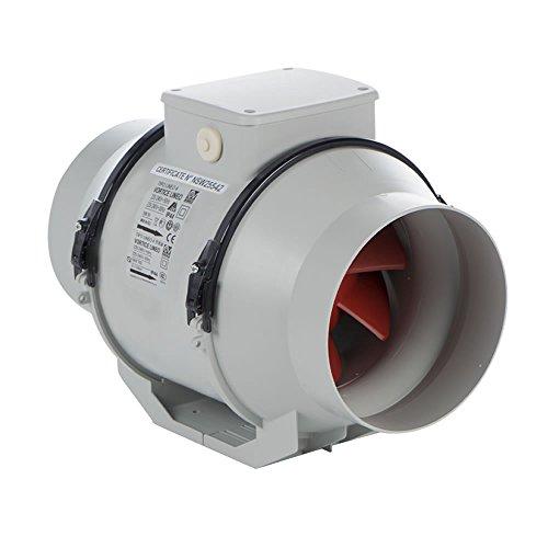 AHORRO DE ENERGIA TUBO VENTILADOR LINEO 315ES HASTA 1900M³/H IPX4