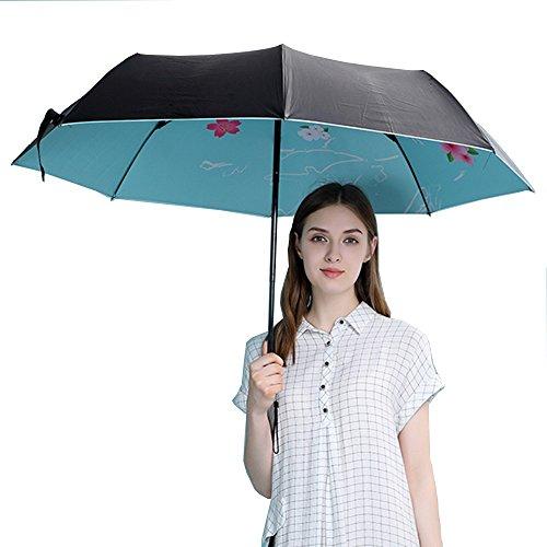 Jpp ombrellone parasole da esterno per ombrellone pieghevole per protezione solare