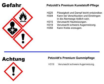 Petzoldts Premium Kunststoff- und Gummi-Pflege Set für Auto, Motorrad, Camping, Hobby