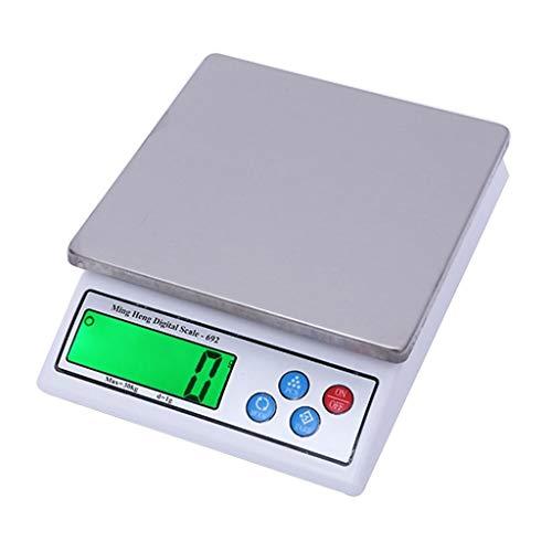 Característica:▲ Báscula digital para equipaje de cocina con pantalla LCD.▲ Capacidad de 30 kg, legibilidad de 1 g.▲ El ajuste electrónico de la balanza garantiza una medición precisa.▲ Escala de acero inoxidable para facilitar la limpieza.▲ 3 funcio...