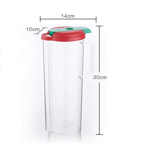 B&D Nudel-Box - Aufbewahrungsbox - Vorratsbehälter - Erhaltung - Kunststoff - Küche