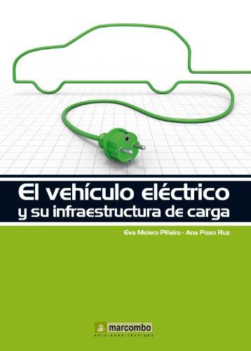 El vehículo eléctrico y su infraestructura de carga por Ana Pozo Ruz