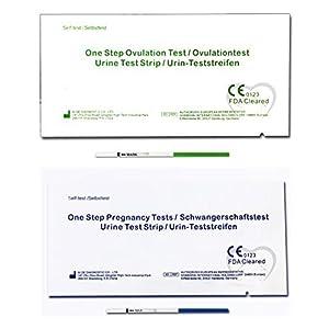 One Step Ovulationstests 20 mIU/ml, 30 Teststreifen, Schwangerschaftstests 10mIU/ml, 5 Teststeifen, Breite 2,5 mm