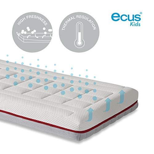 Ecus Kids, El colchón para cuna Máxima Frescura Pigü, 120 x 60 cm