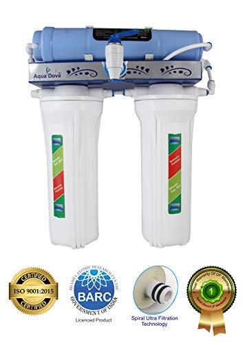 AQUADOVE Non-Electronic Plastic Water Purifier Filter -BARC (White)