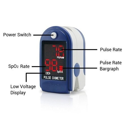 AVAX 50DL – Finger Pulse Oximeter – %SpO2 (Blood Oxygen Saturation) & Heart Rate Monitor with Instructions, Lanyard & Carry Case (in RETAIL PACKAGING) – BLUE