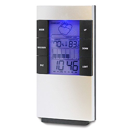 ALIXIN-Pequeño Higrómetro Digital LCD para el Lado de la Cama, higrómetro de termómetro de BLU-Ray...