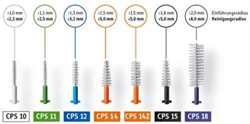 CURAPROX CPS 14 Interdental 1,5-5mm Durchmesser, 5 St