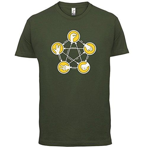 Rock Paper Scissors Lizard Spock - Herren T-Shirt - 13 Farben Olivgrün