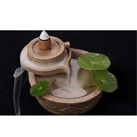 ECYC Rerro Keramik Glasur Räucherstäbchen Innen Rücklauf Räuchergefäß Aromatherapie Turm Halter Sammlerstück