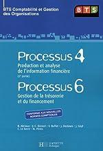 Processus 4 Production et analyse de l'information financière (2e partie) ; Processus 6 Gestion de la trésorerie et du financement BTS CGO de B Abrioux