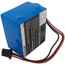 Cameron Sino 2900mAh 34,8wh batería de repuesto para NIHON KOHDEN Cardiolife tec-7521