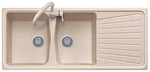 Lavello da cucina - Guida alla scelta di modello, materiale e dimensioni