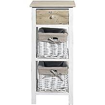 Osier salle de bain meubles cuisine maison - Meuble salle de bain amazon ...