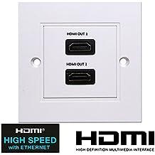 IBRA® 2 Puertos de Doble Placa de HDMI Cara Coletas Pared Cubierta del Panel de Salida del Cable de Extensión | Blanca | HDMI v2.0/1.4a y HDMI 1.3 compatible)