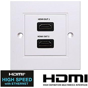 Plate IBRA® HDMI prise murale double Connector - Blanc (HDMI v2.0 / 1.4 et HDMI 1.3 compatible)